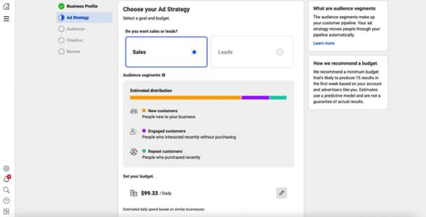 Стратегии рекламы Facebook